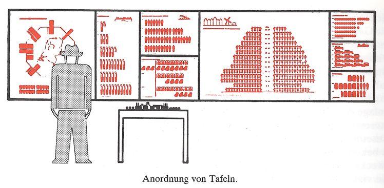 Инструкция, как должны быть размещены стенды в Wirtschafts- und Gesellschaft Museum, для любых помещений